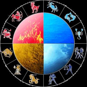 I 4 Elementi Naturali …Aria, Acqua, Terra, Fuoco